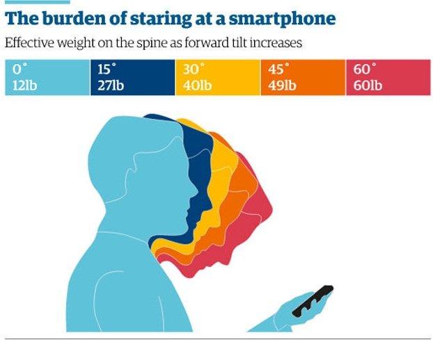 collo smartphone