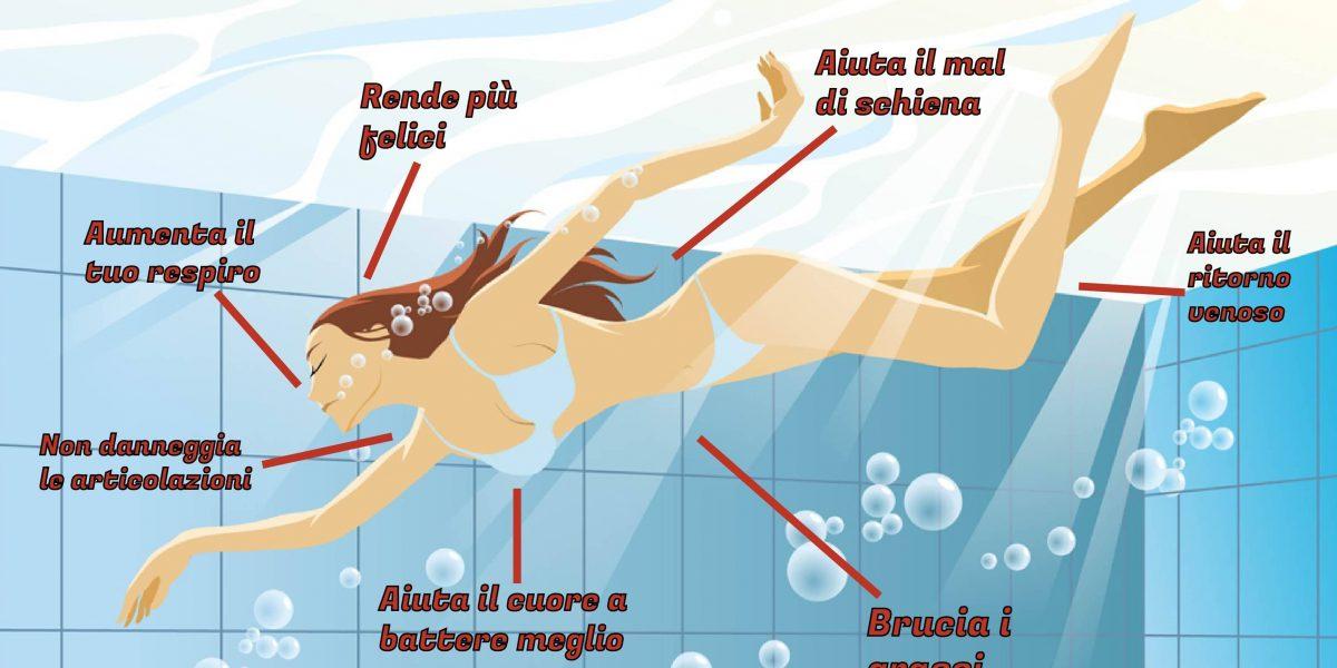 importanza del nuoto